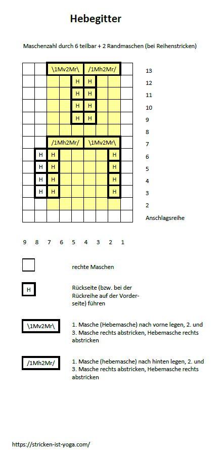 Hebegitter